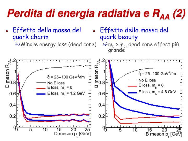 Perdita di energia radiativa e R