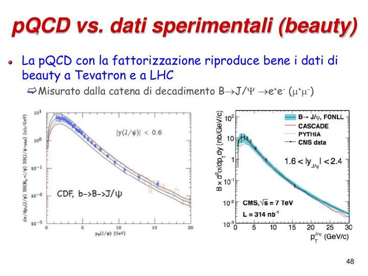 pQCD vs. dati sperimentali (beauty)