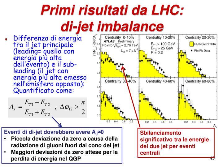 Primi risultati da LHC: