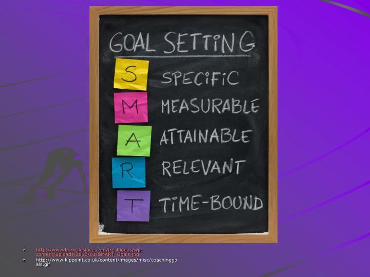 http://www.burrellesluce.com/freshideas/wp-content/uploads/2010/01/SMART_Goals.jpg