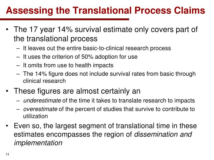 Assessing the Translational Process Claims