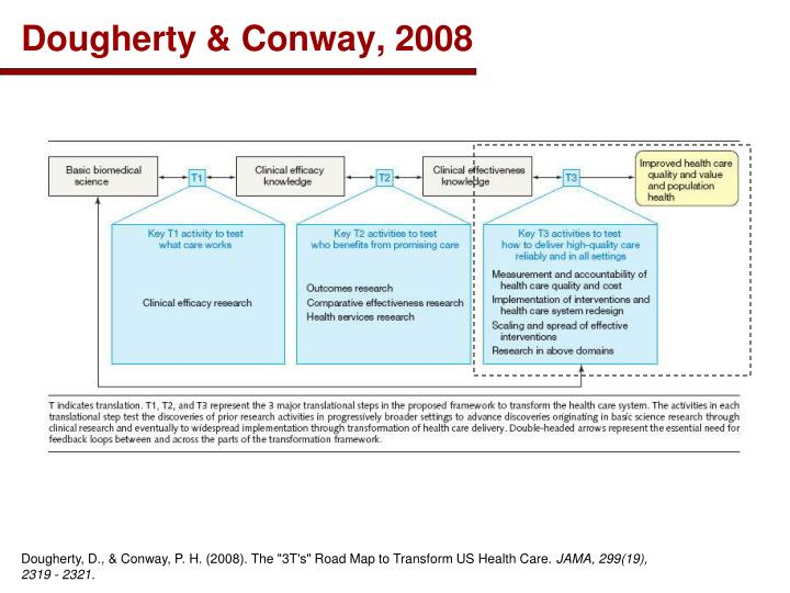 Dougherty & Conway, 2008