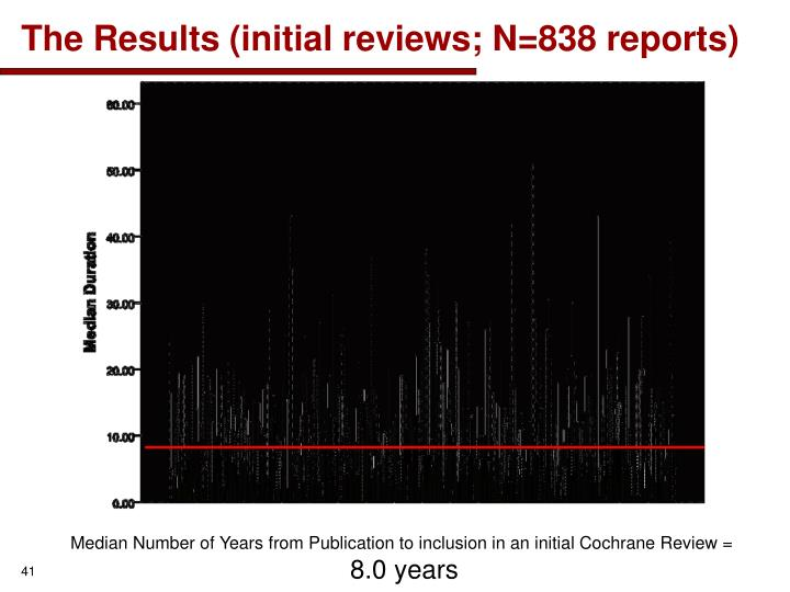 The Results (initial reviews; N=838 reports)