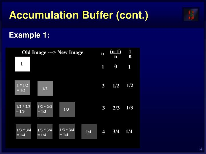 Accumulation Buffer (cont.)