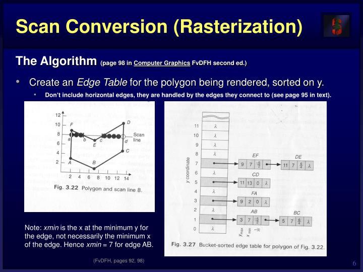 Scan Conversion (Rasterization)