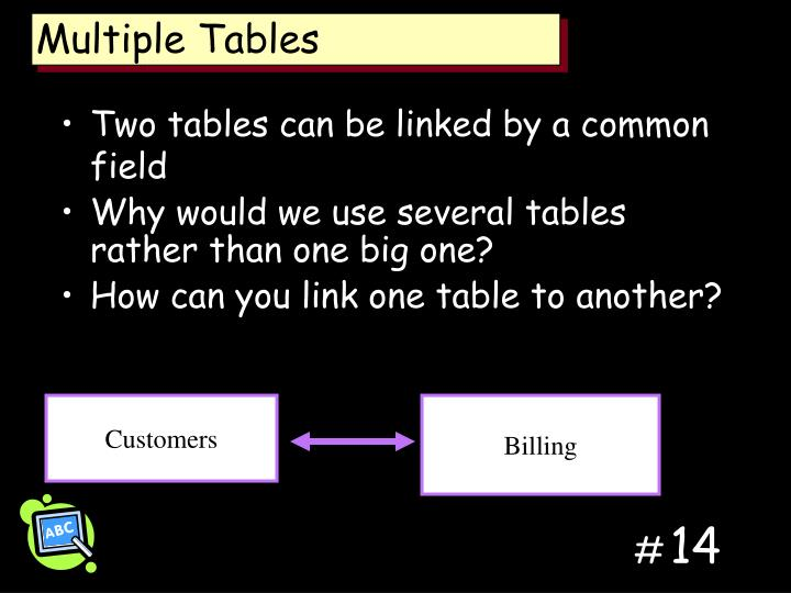 Multiple Tables