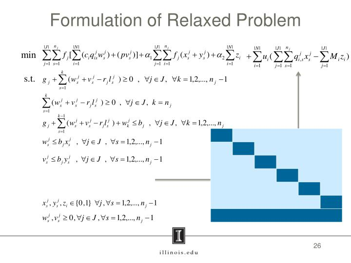Formulation of Relaxed Problem