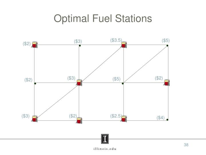 Optimal Fuel Stations