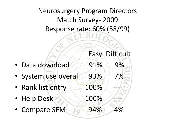 Neurosurgery Program Directors