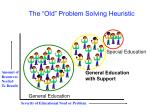 the old problem solving heuristic