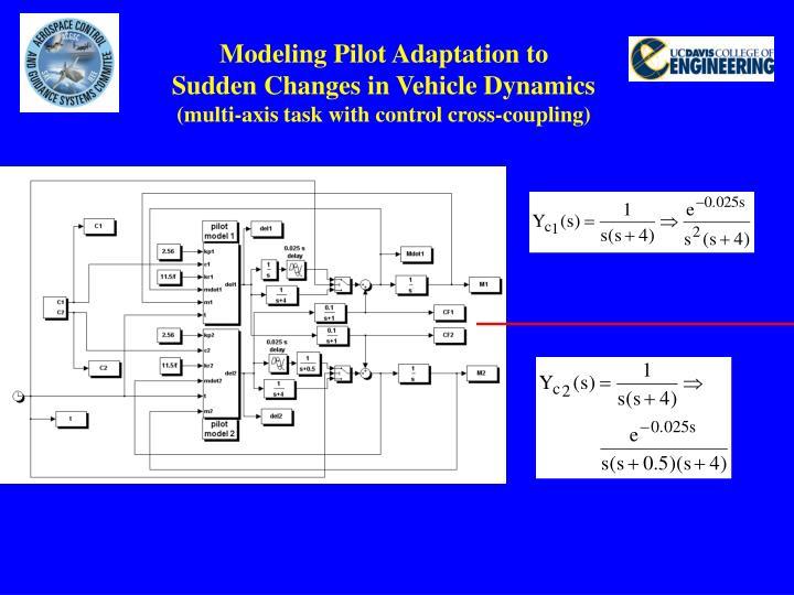 Modeling Pilot Adaptation to