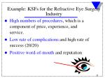 example ksfs for the refractive eye surgery industry