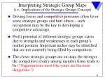 interpreting strategic group maps i e implications of the strategic groups concept