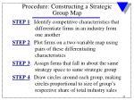 procedure constructing a strategic group map