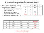 pairwise comparison between criteria