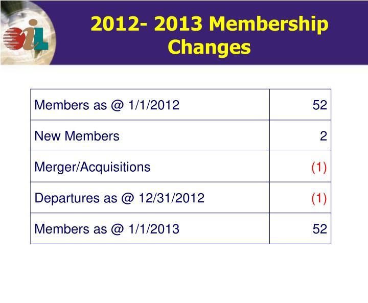 2012- 2013 Membership Changes