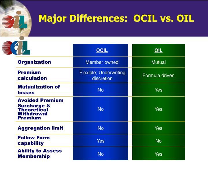 Major Differences:  OCIL vs. OIL