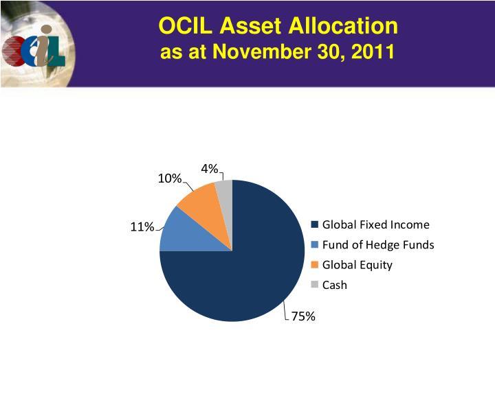 OCIL Asset Allocation