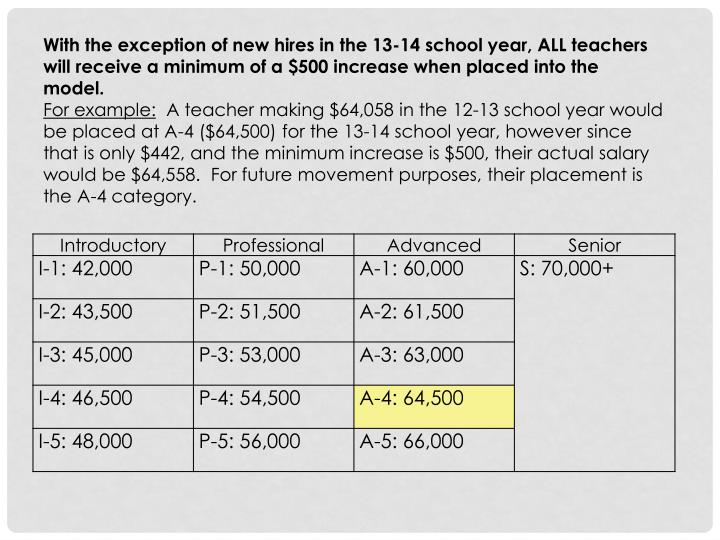 With the exception of new hires in the 13-14 school year, ALL teachers will receive a minimum of a $500 increase when placed into the model.