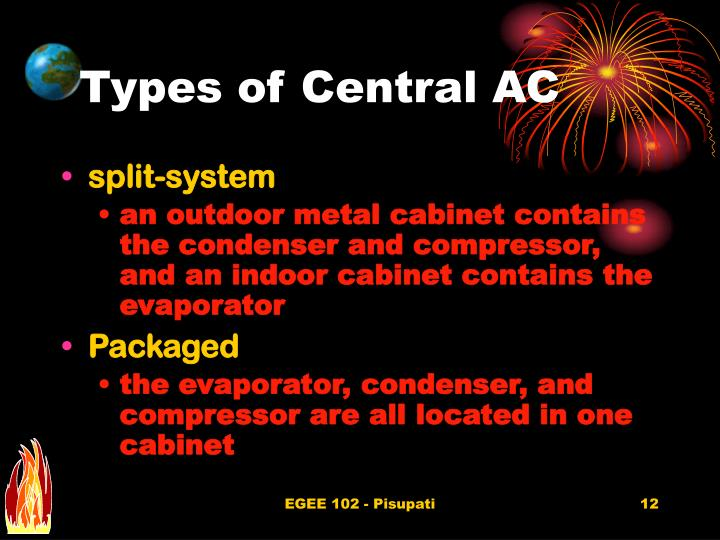 Types of Central AC
