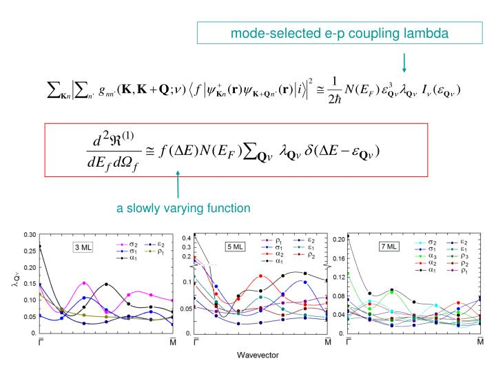mode-selected e-p coupling lambda