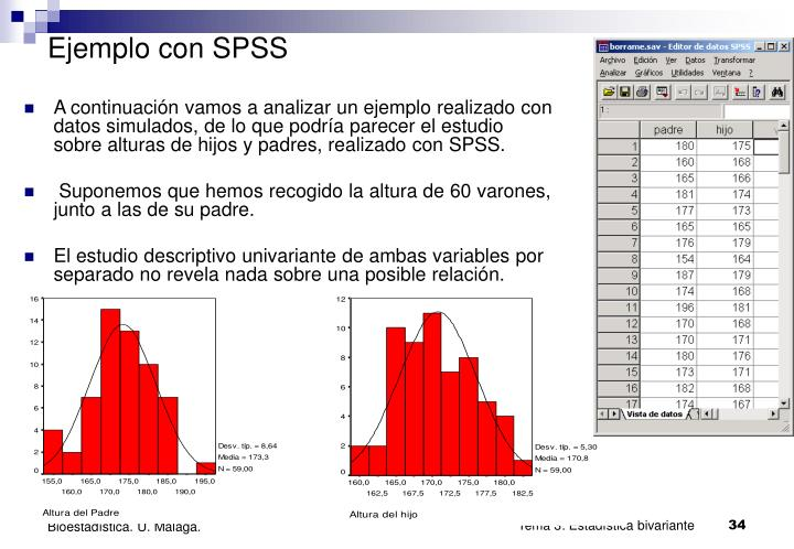 Ejemplo con SPSS