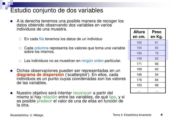 Estudio conjunto de dos variables