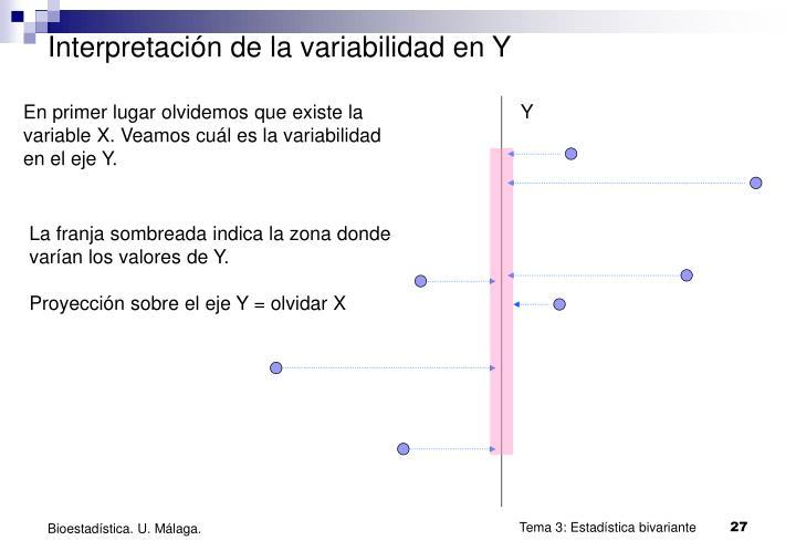 Interpretación de la variabilidad en Y
