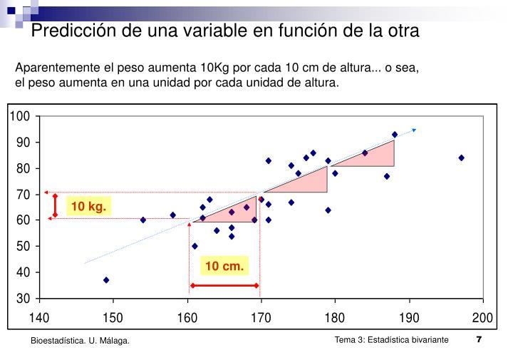Predicción de una variable en función de la otra