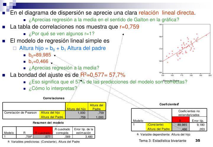 En el diagrama de dispersión se aprecie una clara