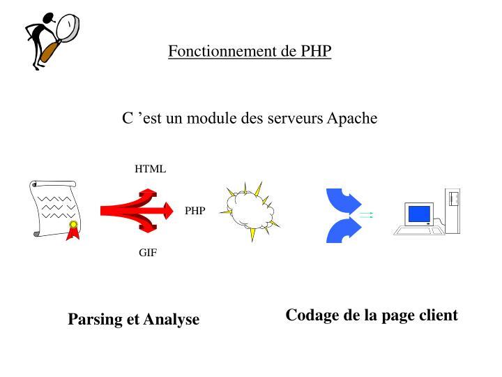 Fonctionnement de PHP