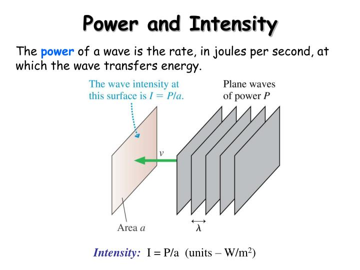 Power and Intensity