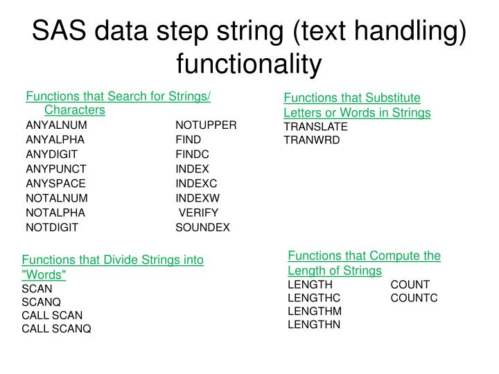 SAS data step string (text handling) functionality