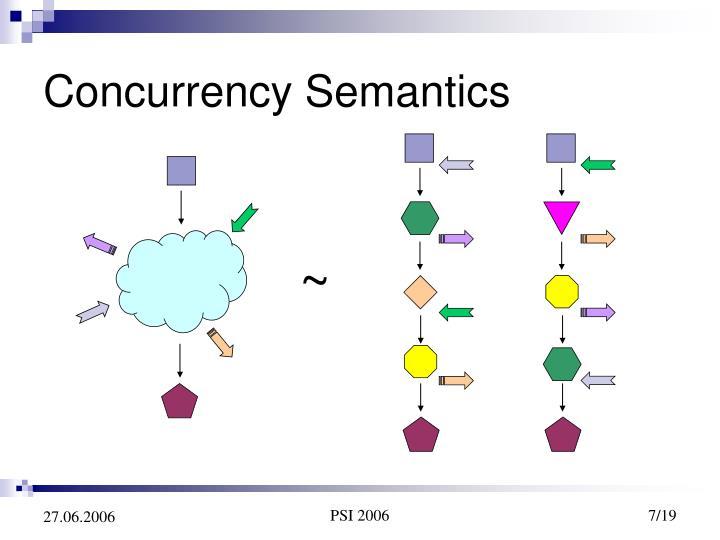 Concurrency Semantics