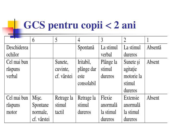 GCS pentru copii