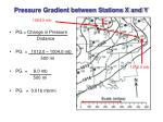 pressure gradient between stations x and y