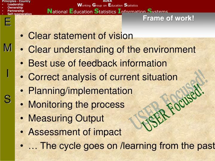 Frame of work