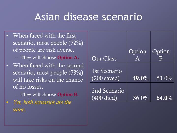 Asian disease scenario