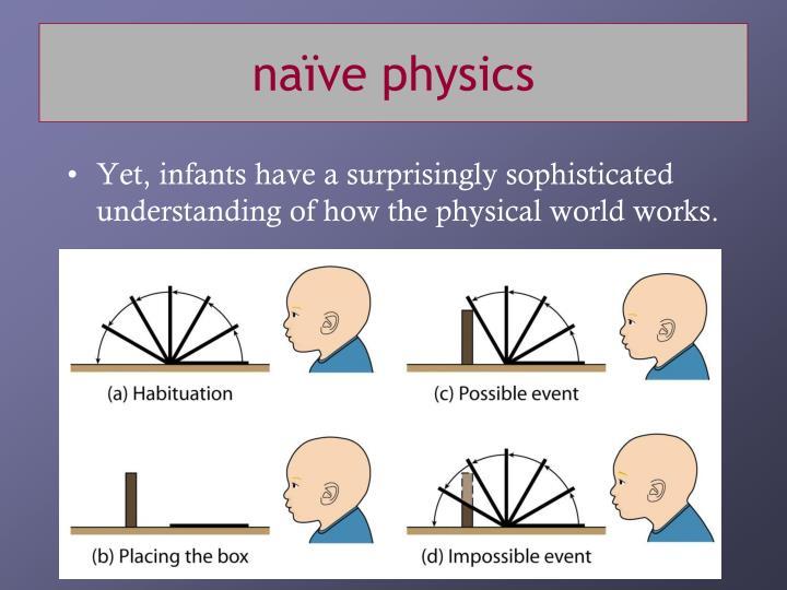 naïve physics