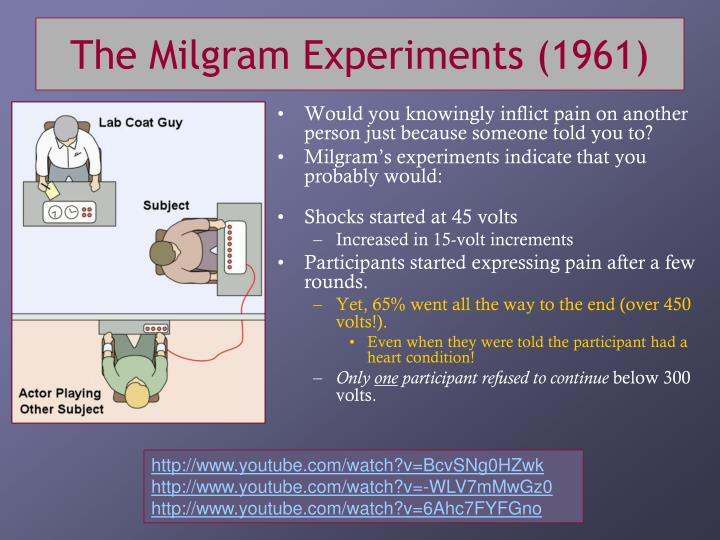 The Milgram Experiments (1961)