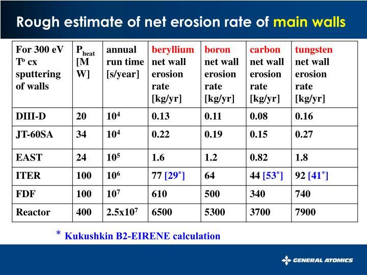 Rough estimate of net erosion rate of