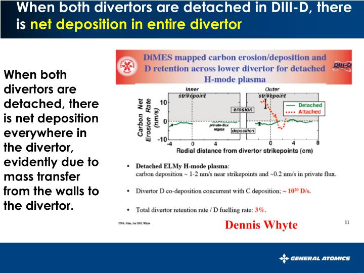 When both divertors are detached in DIII-D, there is