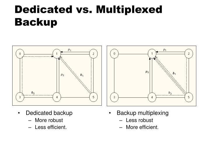 Dedicated vs. Multiplexed Backup