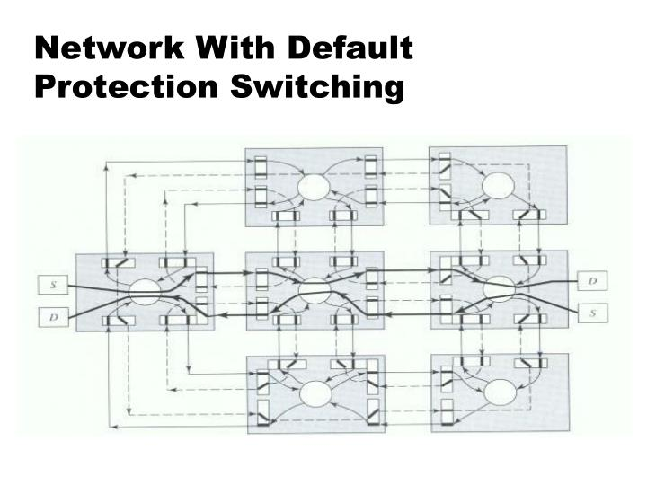 Network With Default Protection Switching