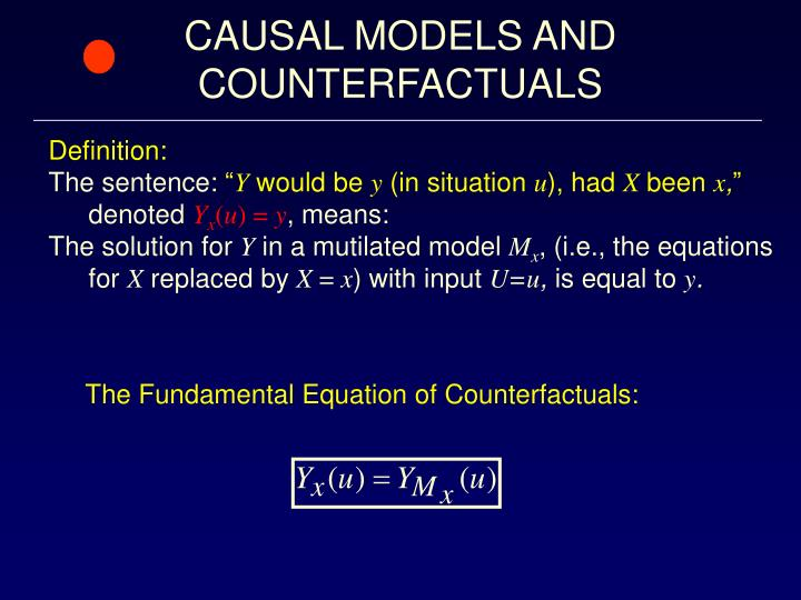 The Fundamental Equation of Counterfactuals: