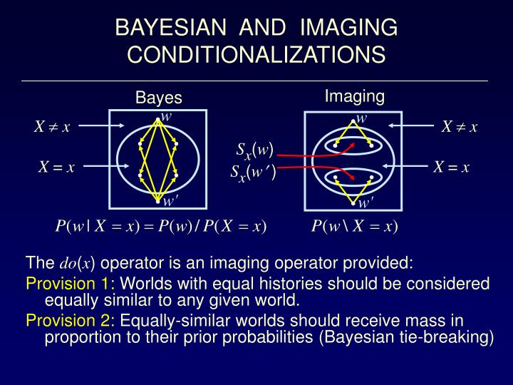 BAYESIAN  AND  IMAGING  CONDITIONALIZATIONS
