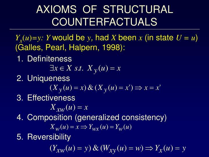 AXIOMS  OF  STRUCTURAL COUNTERFACTUALS