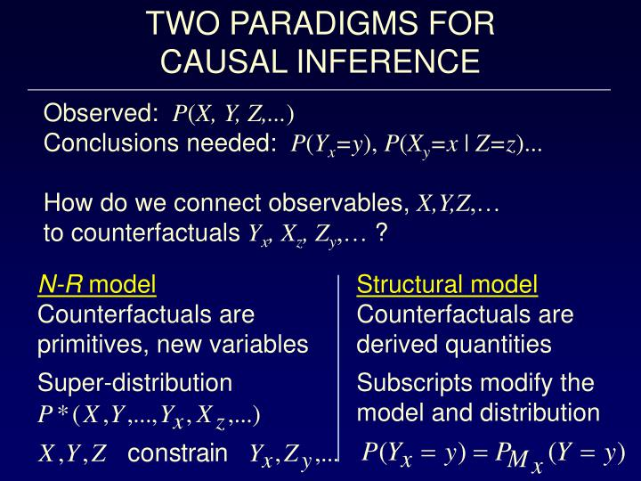 TWO PARADIGMS FOR