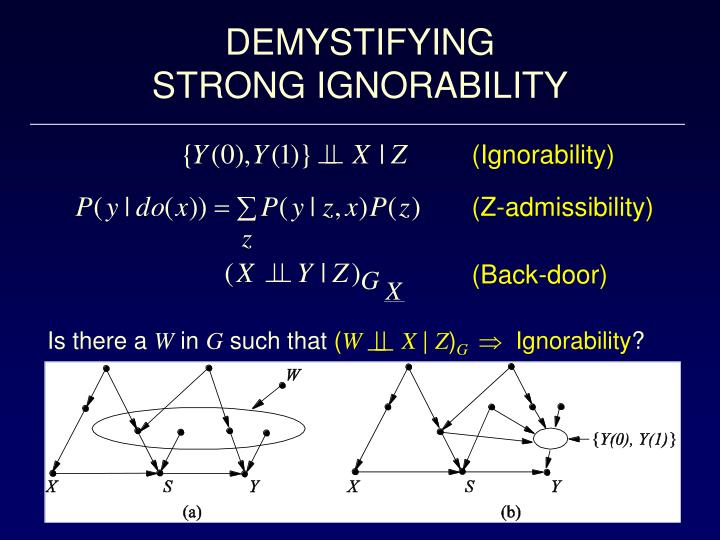 (Ignorability)