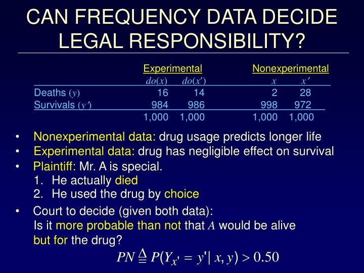 CAN FREQUENCY DATA DECIDE LEGAL RESPONSIBILITY?